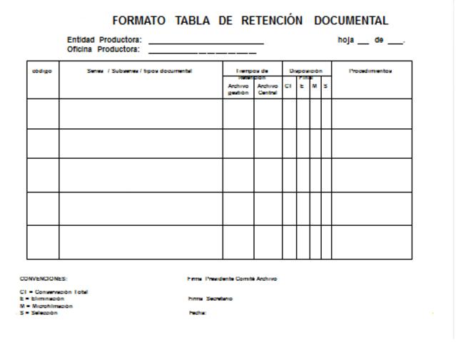 TABLA DE RETENCION DOCUMENTAL