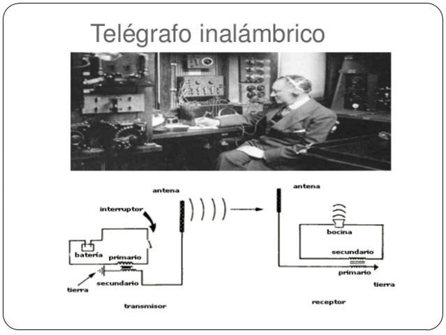 Telegrafo inalambrico