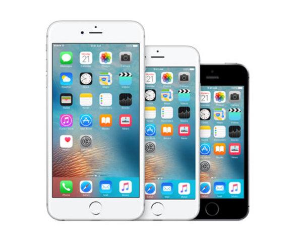 Iphone de mac