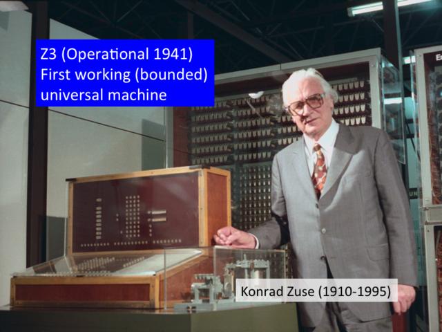 Computadoras Z1,Z2,Z3-Konrad Zuse