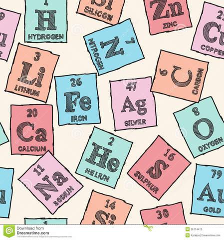 Los elementos y sus masas atómicas