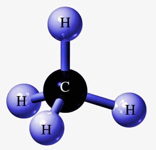 Inicio de la Química orgánica