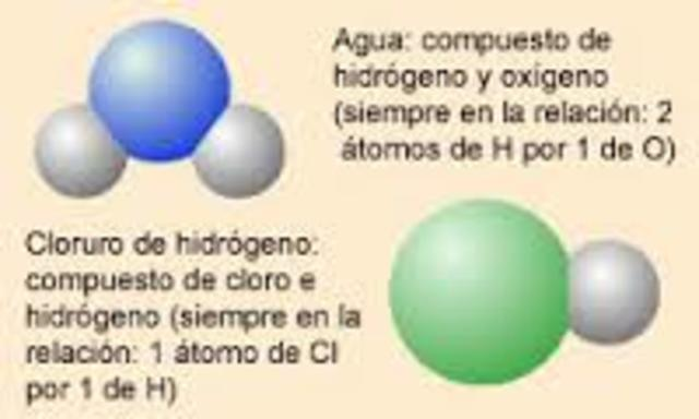 Teoria aómica de Dalton