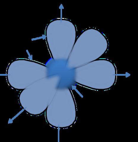 Modelo atómico de Schrodinger