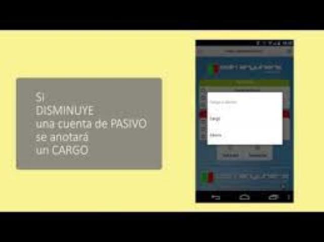 APLICACIONES UTILIZADAS EN LA CONTABILIDAD (simulador tecnica contable)