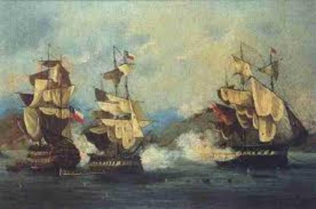 La Exedicion Espanola De Reconquista