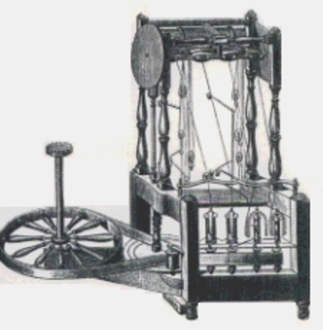 El capitalismo Avances técnicos industrial (siglo XVII)