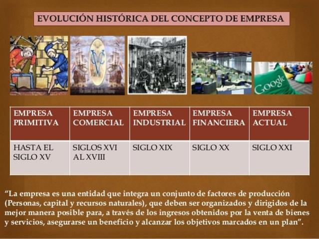 Empresa primitiva XV