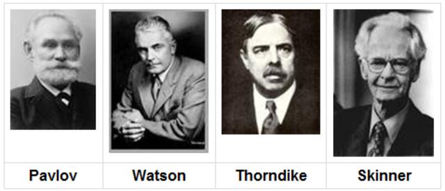 Teorías asociacionistas del aprendizaje (Thorndike , Pavlov y Watson )