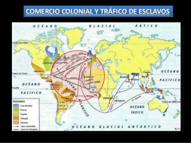TRAFICO COLONIAL SIGLO XVIII