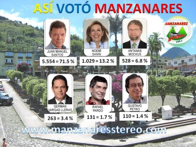 elecciones presidencialess