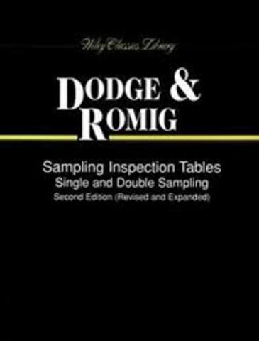Harold F. Dodge y Hary G. Roming - Estados Unidos