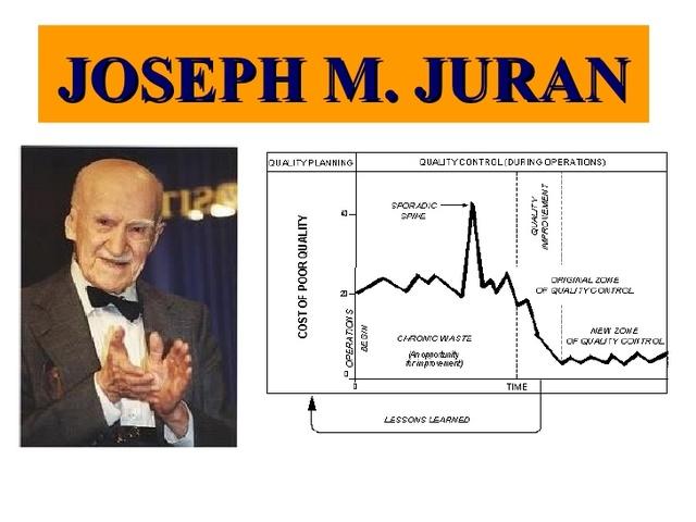 Joseph M. Juran - Inglaterra
