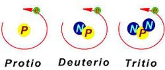 Descubrimiento de los isotopos