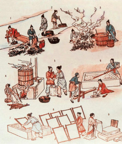 Invention of Paper Making