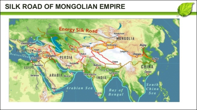 The main trade route, the silk road.