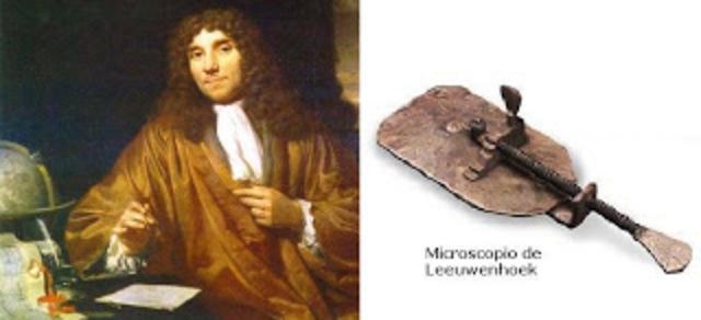 Invención del microscopio y teoría preformista