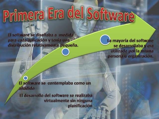 Evolución del Software (Primera Era)