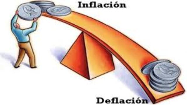 Inflación en países desarrollados