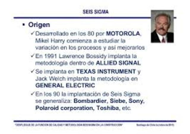 Mikel Harry-Seis Sigma