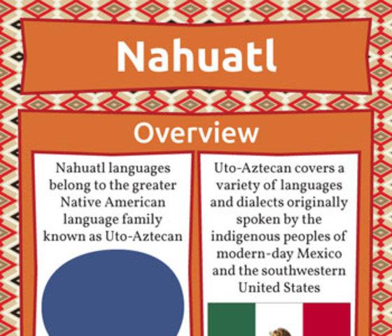 Aztec Empire Language
