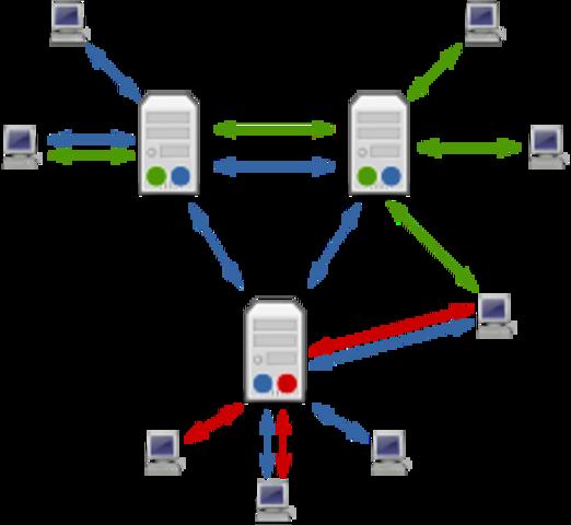 A Usenet - Tom Truscott e Jim Ellis