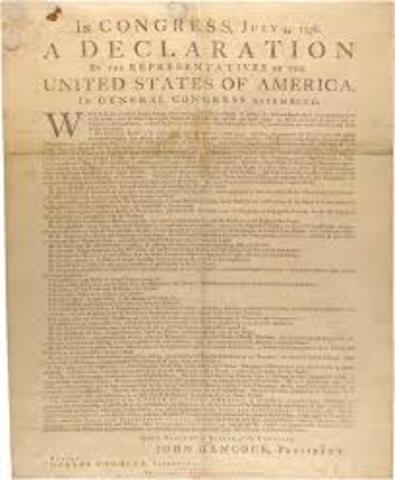 1776 C.E Declaration of Independence signed