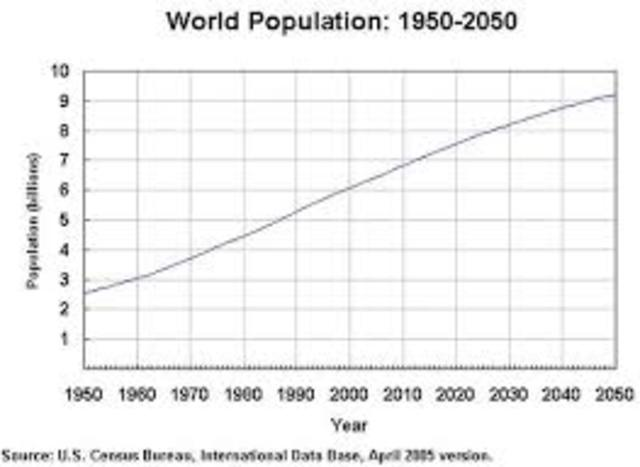 World Population hits 6 Billion people
