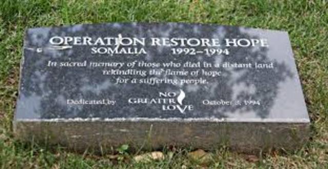 Somalia- Operation Restore Hope