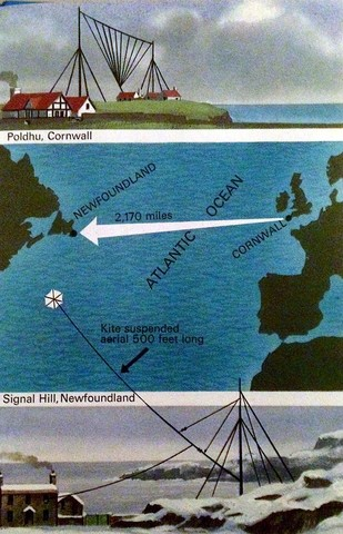 Se realiza la primera comunicación trasatlántica por radio.