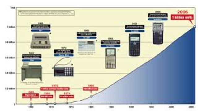 Calculadora electrónica de bolsillo