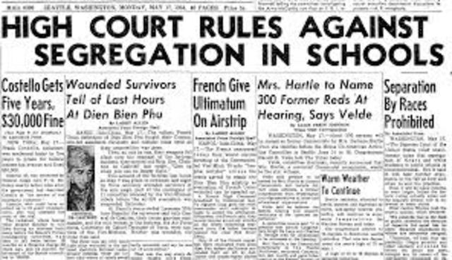 Segregation in Schools Unconstitutional
