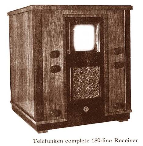 Electronic tv