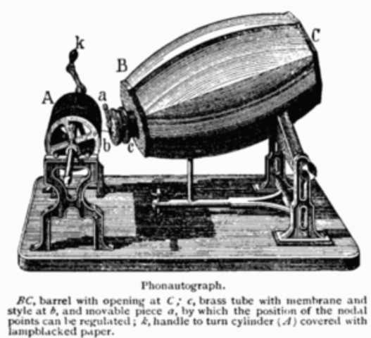 World's Oldest Audio Recording