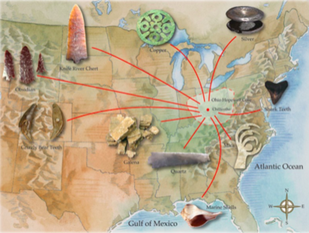 The Amerindians' Trading Systems (Part 1)