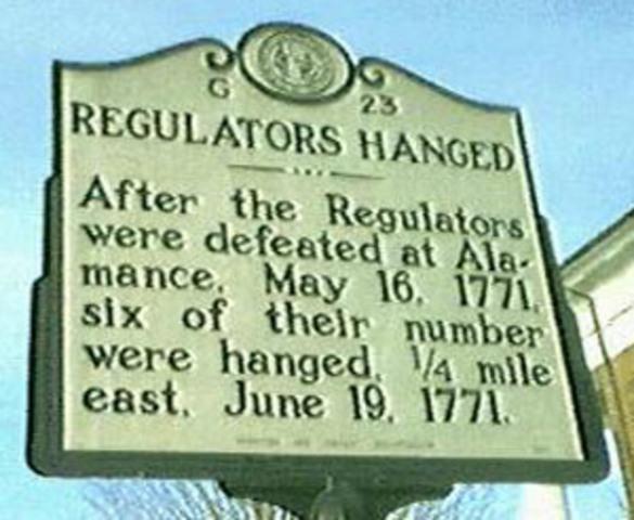 Regulator Movement