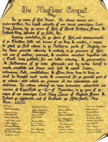 Mayflower Compact was Written