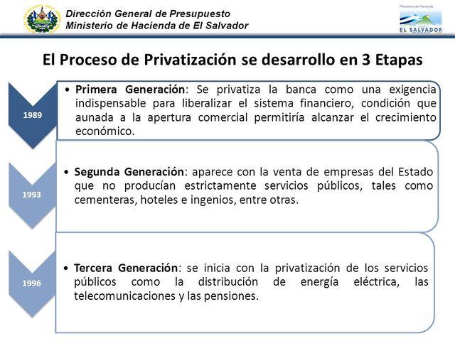 Saneamiento, fortalecimiento y privatización de los bancos y asociaciones de ahorro y crédito.