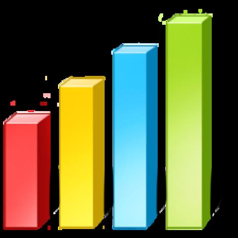 Início UFCD CEMO - Comércio - Evolução e Modelos Organizacionais