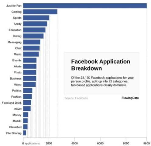 facebook como negocio