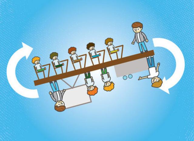 SIGLO XXI : Modelo aprendizaje invertido: