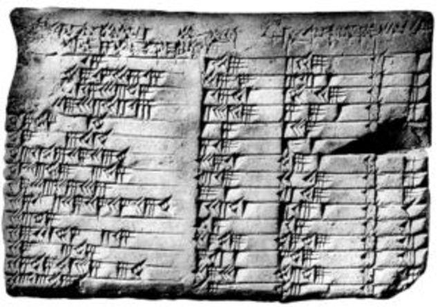 Plimpton 322 1800 a.C.