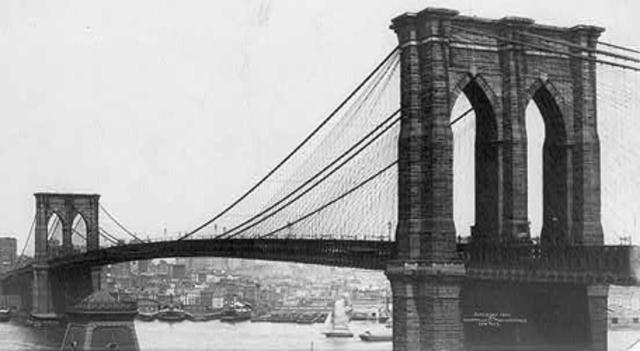 Opening of The Brooklyn Bridge