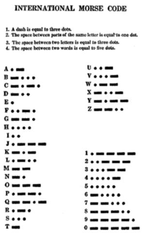 Morse, Código
