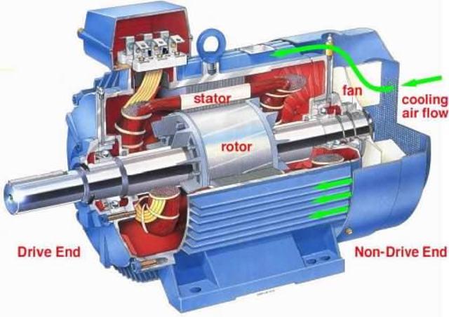 Motor de corriente directa