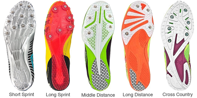 Different type of spikes