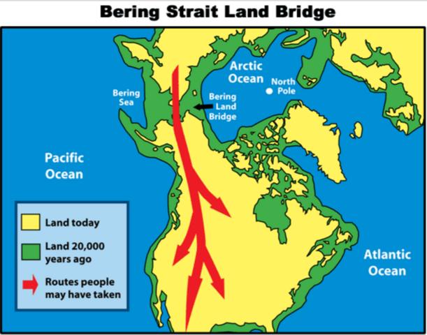 Bering Strait Land Bridge