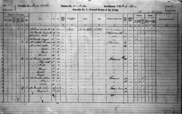 First Canadian Census