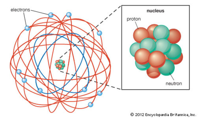 Ernest Rutherford's Atomic Model