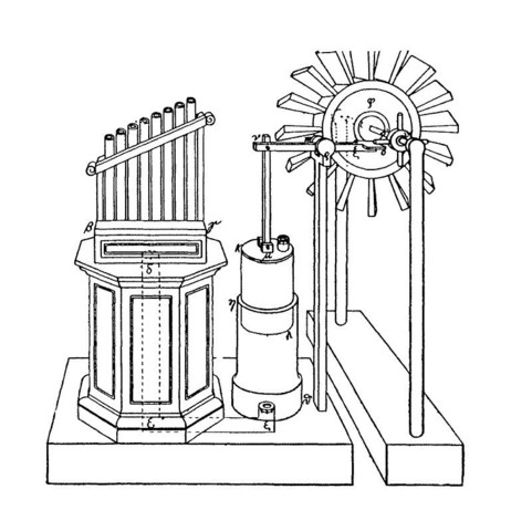 200 BC - Europeans Harness Water Energy to Power Mills